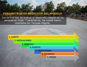 Parametros de medicion