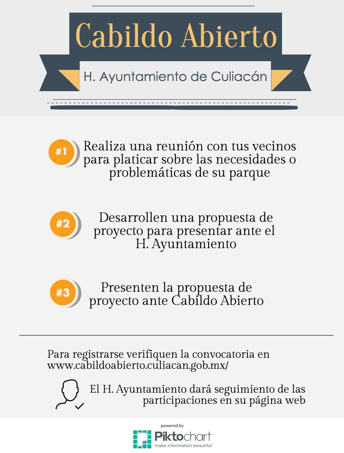Cabildo Abierto