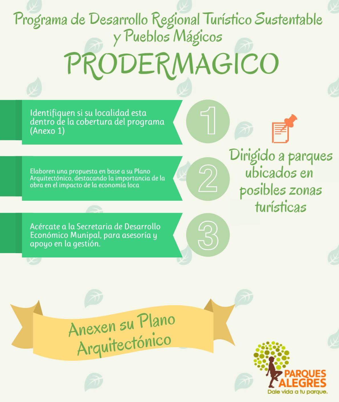 prodermagicos